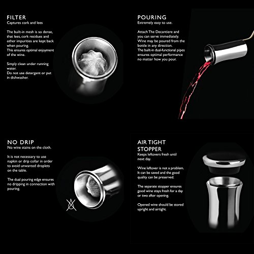 Vagnbys VAG409115 Wine Decantiere 7-In-1 Aerator by Vagnbys Design & Living (Image #6)