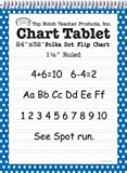 Polka Dot Chart Tablet Blue 1.5 Ruled -- Case of 2