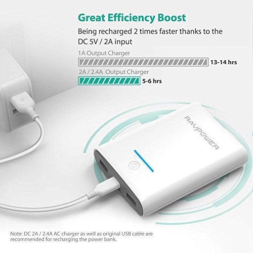 Portable Charger RAVPower 10000mAh Power Banks, Ultra-Compact 10000 Battery Pack with 3.4A Output, Dual iSmart 2.0 USB Ports, Portable Phone Charger for iPhone, iPad and More (White) by RAVPower (Image #2)