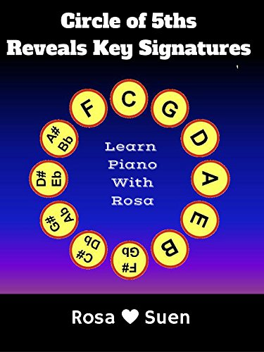 (Music Theory: Circle of 5ths Tip # 1 - Reveals Key Signatures)