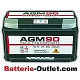 autobatterie wolf agm 12v 90ah 900a start stop gel. Black Bedroom Furniture Sets. Home Design Ideas