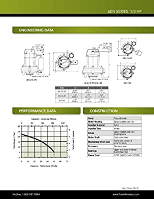 Little Giant 506631 6EN-CIA-SFS 115 Volt 3000 GPH Sump/Effluent Pump