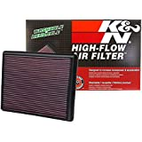 K&N 33-2129 High Performance Replacement Air Filter for 1999-2017 Chevy/GMC Truck V6/V8