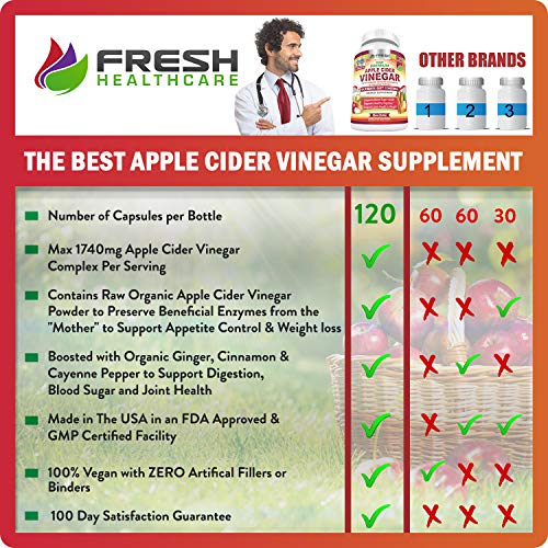 Organic Apple Cider Vinegar Pills Max 1740mg - 100% Natural & Raw with Ceylon Cinnamon, Ginger & Cayenne Pepper - Ideal for Healthy Blood Sugar, Detox, Weight Loss & Digestion - 120 Vegan Capsules by FRESH HEALTHCARE (Image #4)