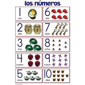 Amazon com: Ring Cards Spanish Alphabet Educational
