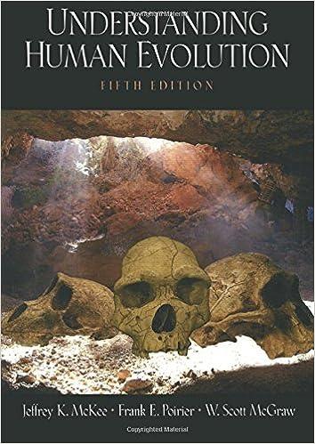 Amazon.com: Understanding Human Evolution (9780131113909): Jeffrey K ...
