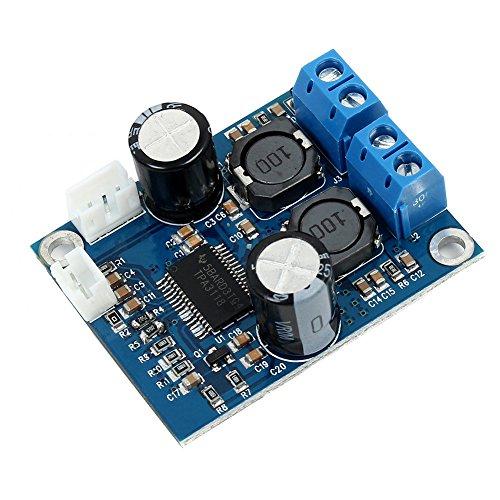 Amplifier Input Modules - 4