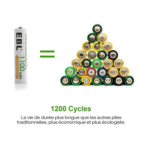 EBL 8pcs Piles Rechargeables AAA 1100 mAh 1.2V Ni-MH, Plus de 1200 Cycles
