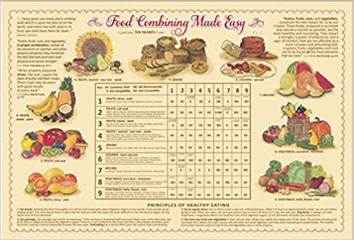 Food combining made easy chart frank hurd dc md rosalie food combining made easy chart frank hurd dc md rosalie hurd bs frank j hurd 9780960353231 amazon books forumfinder Image collections