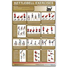Kettlebell Poster: Written by Jim Talo, 2008 Edition, Publisher: Productive Fitness Products [Poster]