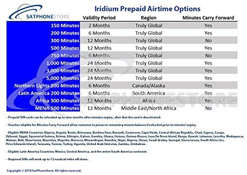 SatPhoneStore Iridium Prepaid Sim Card Ready for Easy Online Activation by SatPhoneStore (Image #2)