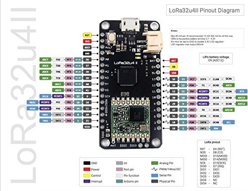 WIshioT LoRa32u4 II 868MHz Lora M/ódulo WiFi transceptor Placa Desarrollo Atmega328 IOT SX1276 HPD13 IPEX Antena 2 Pines PH2.0mm JST Cable Enchufe bater/ía para Arduino