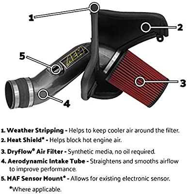 AEM 21-478WR Wrinkle Red Cold Air Intake System