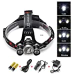 LED Headlamp, Arespark 5000 Lumens Fl...