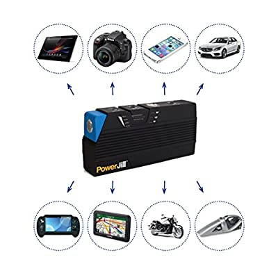 Jump Starter for Cars and Vehicles - Portable and Multi-Function - with Portable Power Bank and LED Flashlight 600A Peak Current 15000mAh by PowerJill