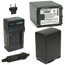 Wasabi Power Battery (2-pack) & Charger For Canon Bp-828 & Canon Vixia Hf G30, Xa20, Xa25