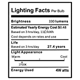 KINDEEP E12 LED Candelabra Bulb, 40W Equivalent), Warm White 2700K Chandelier Bulbs, Clear Glass LED Candle Light Bulb, Not Dimmable, 6-Pack