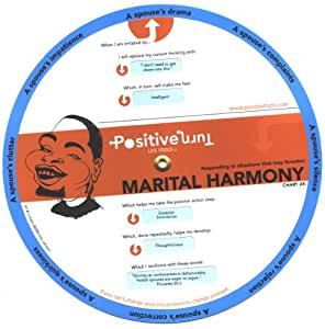 Marital Harmony Chart #1 (Volvelle)