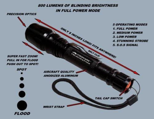 Brightest Rechargeable LED Flashlight - With Dual Channel Charger And (2) Rechargeable 18650 Li-Ion Batteries.