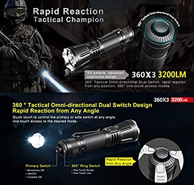 Klarus 360X3 3200 Lumens CREE XHP70.2 P2 LED 360 Degree Omni-Directional Dual Switch Rapid Reaction Tactical Rechargeable Flashlight with 1 x 18650 Battery,SKYBEN Battery Case and USB Light