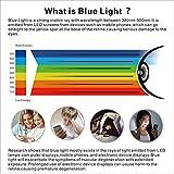 Entwth Anti Blue Light Tempered Glass Screen