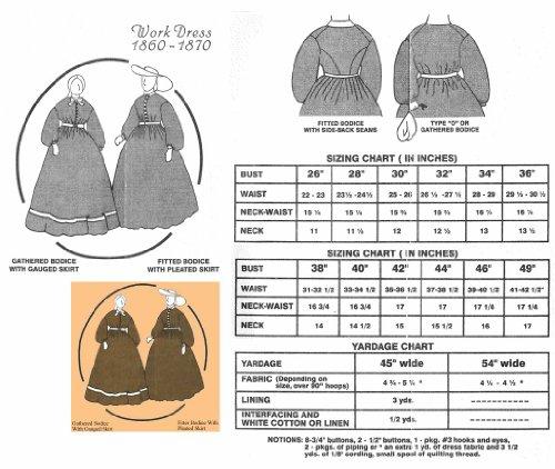 ladies dresses 1870 - 4