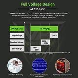Power Supply 600W Semi Modular 80+ Bronze, GAMEMAX