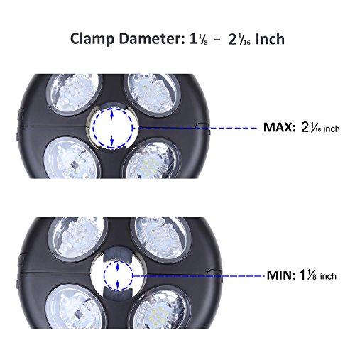Remote Control Patio Umbrella Light 2 Bright Level Dimming