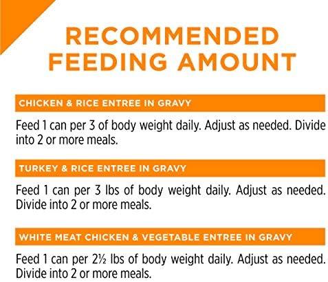 PURINA Pro Plan Gravy Wet Cat Food Variety Pack, Chicken & Turkey Favorites - (2 Packs of 12) 3 oz. Cans 13