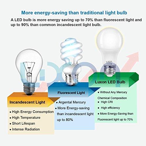 Radar-motion-sensor-light-bulb