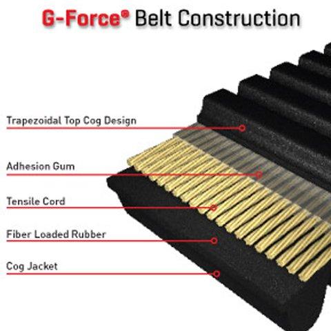 Gates G-Force Drive Belt 19G3242 YXR450 Rhino 450 4WD 4x4 Auto 2006 2007 by Boss Bearing (Image #1)