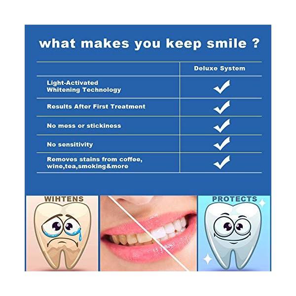 Kit Blanchiment Dentaire,Blanchiment Dentaire,Teeth Whitening,Stylo Blanchiment Dents,Gel Blanchiment Dentaire…