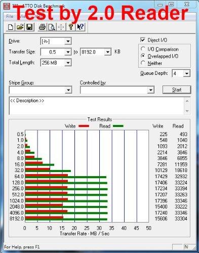 QUMOX 32GB MICRO SD SDHC MEMORY CARD CLASS 10 UHS-I Grade 1
