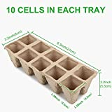 GROWNEER 36 Packs Peat Pots Seed Starter Trays, 360