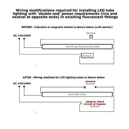 led logic 4ft led tube light adjustable pir amazon co uk led logic 4ft led tube light adjustable pir amazon co uk electronics