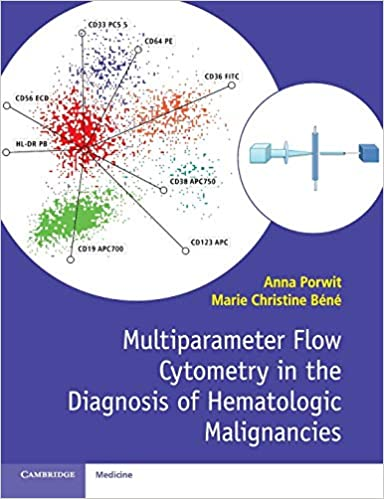 Multiparameter Flow Cytometry in the Diagnosis of Hematologic Malignancies