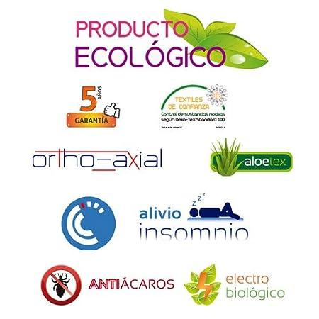 TodosDuermen Colchón Atleta - Ecológico - Sabicol (Firmeza Firme, 080 x 200 cm): Amazon.es: Hogar