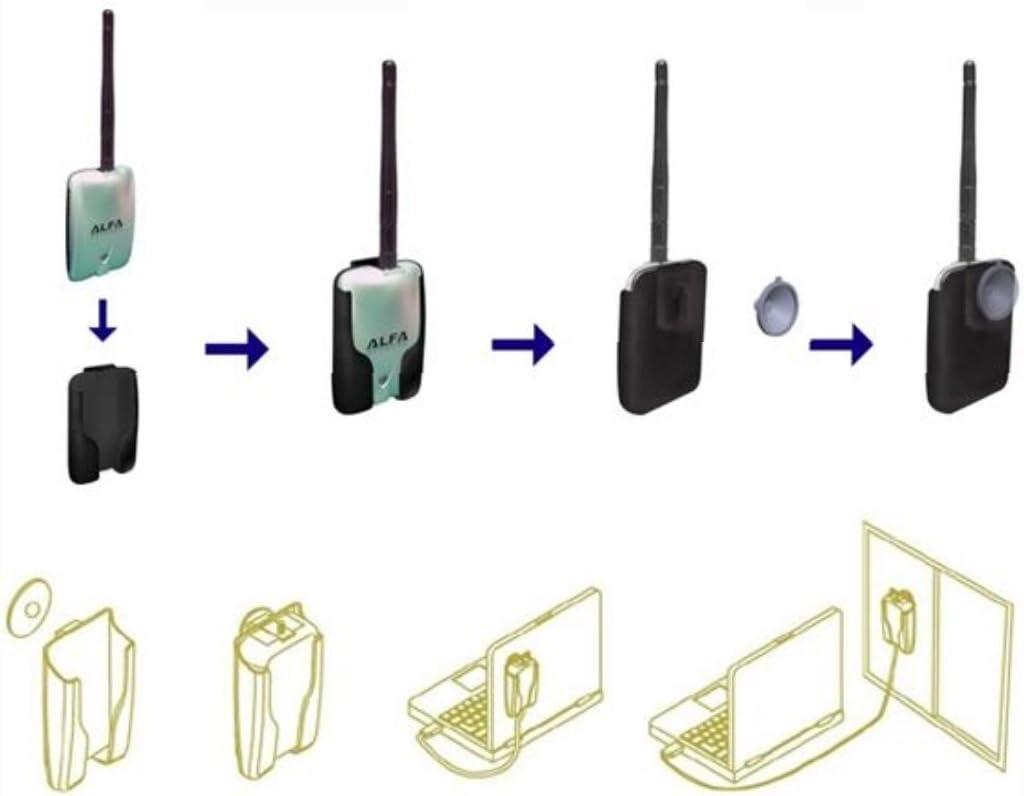 ALFA AWUS036H USB WIFI ALTA POTENCIA 1w + ANTENA 9 dBi + 1000mW chip Realtek RTL8187L -- AWUSO36H Haigh Gain Antenna wireless Lan
