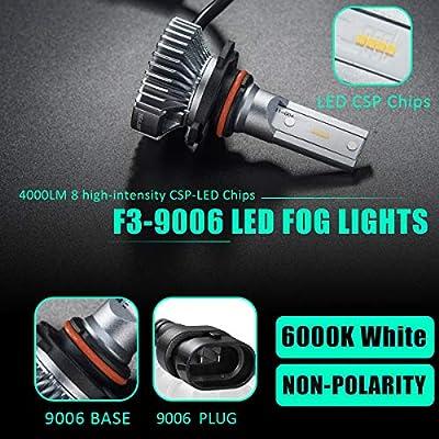 SEALIGHT 9006/HB4 LED Fog Light Bulbs, Cool 6000K Xenon White, 4000 Lumen, Non-polarity: Automotive