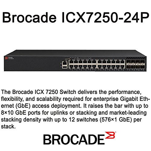 Brocade Communication Systems   T   Icx7250 24P 2X10g