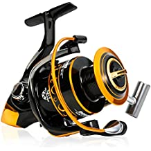Burning Shark Fishing Reel, 12+1 Stainless Steel Ball Bearings, Ultra Light and Smooth Powerful Spinning Reels for Saltwater and Freshwater Fishing