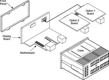 Universal Analog Input Meter Set for Customer Specified Range Laurel Electronics L40-FS Low-Cost No Slot 2 Option