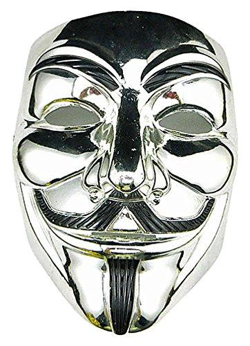 Good Ingredients For Face Masks - 7