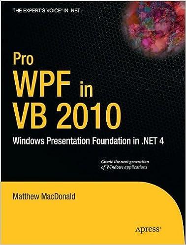 Programming Wpf Ebook
