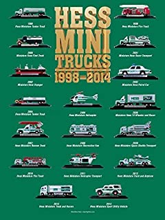 Hess Toy Truck 50th Anniversary Poster Toys Games