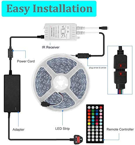 LED Strip Lights 10m, RGB Colour Changing Lighting Strip with Remote and AveyLum Control Box for Home TV Kitchen DIY Decoration, [Energy Class A]