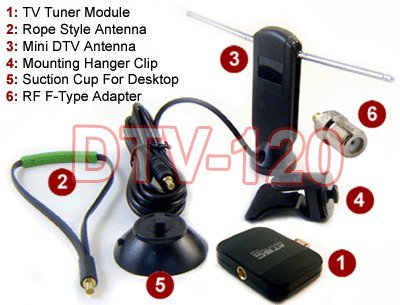 AllAboutAdapters Digital TV Tuner Receiver For Android-Based Tablets Smart Phones by AllAboutAdapters