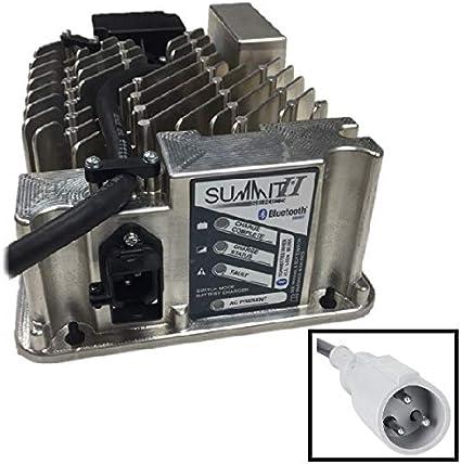 Amazon.com: Lester Summit Series II - Cargador de batería ...