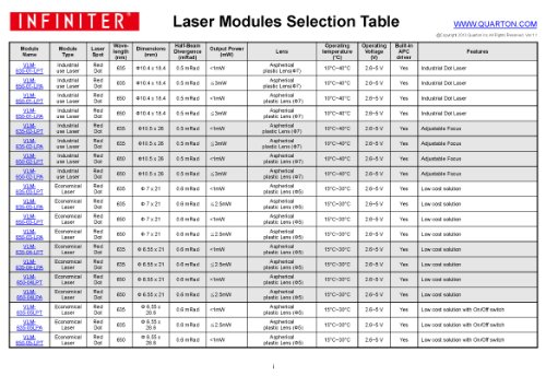Quarton Laser Module VLM-650-18 LPA (Ultra-Far Range Red Laser) by Infiniter (Image #5)