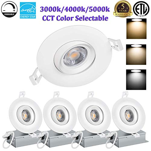 Directional Led Light Fixtures in US - 3
